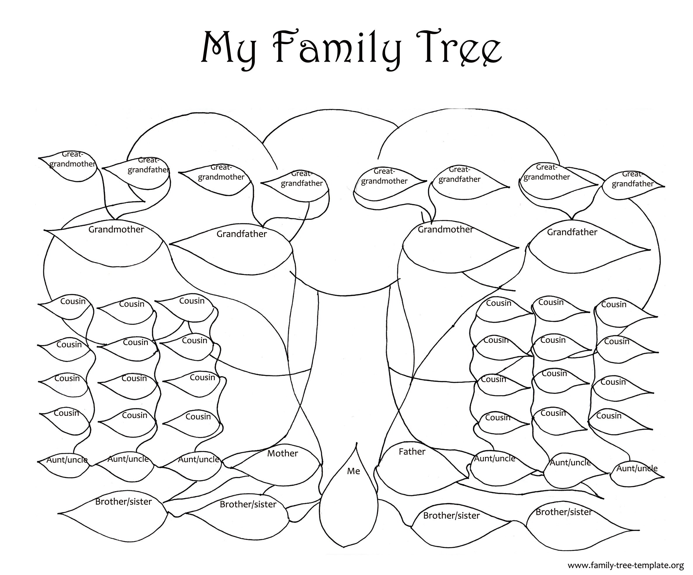 Family tree template for kids to fill out and color