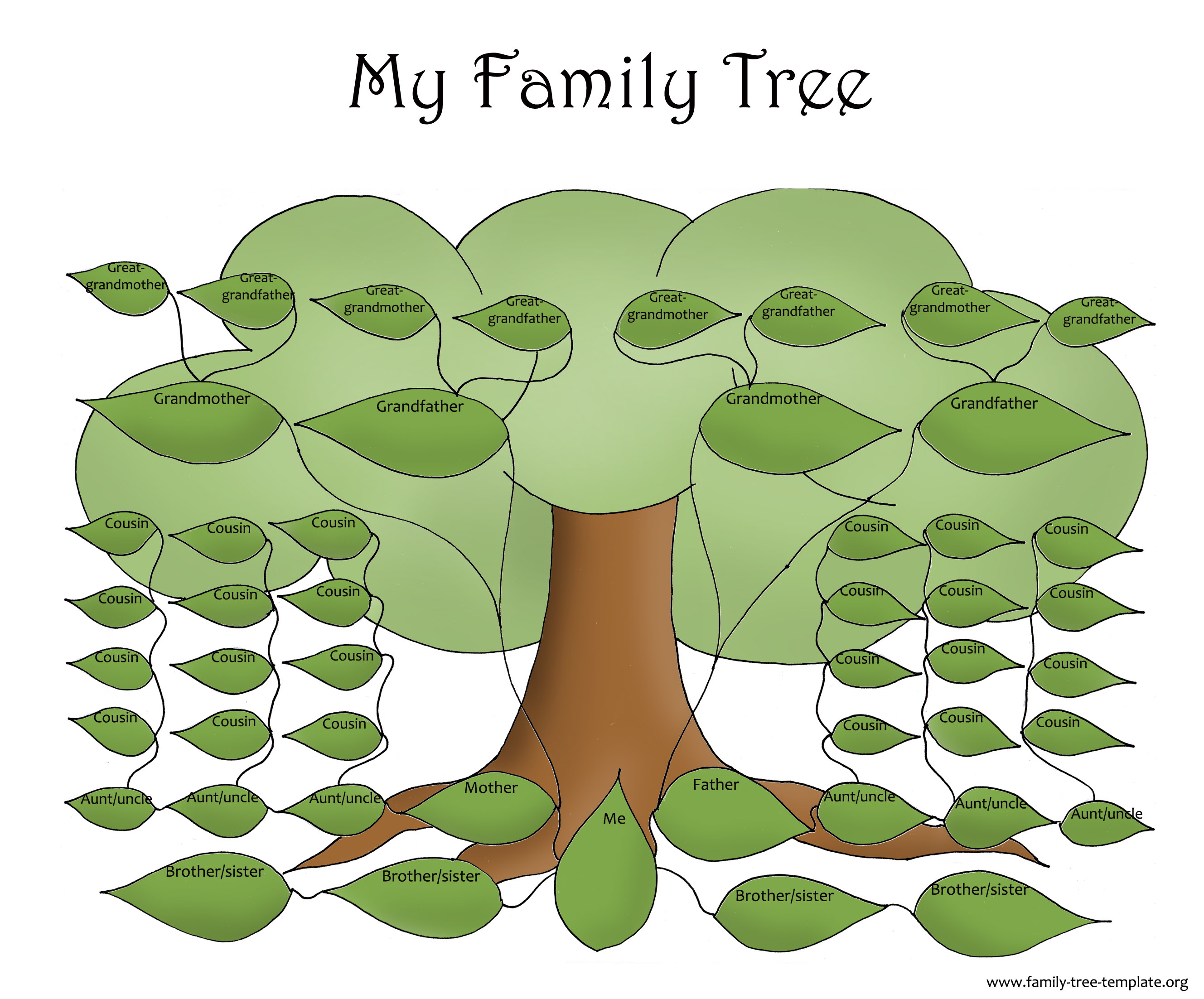 image about Printable Cousin Chart referred to as Relatives Tree Template Products