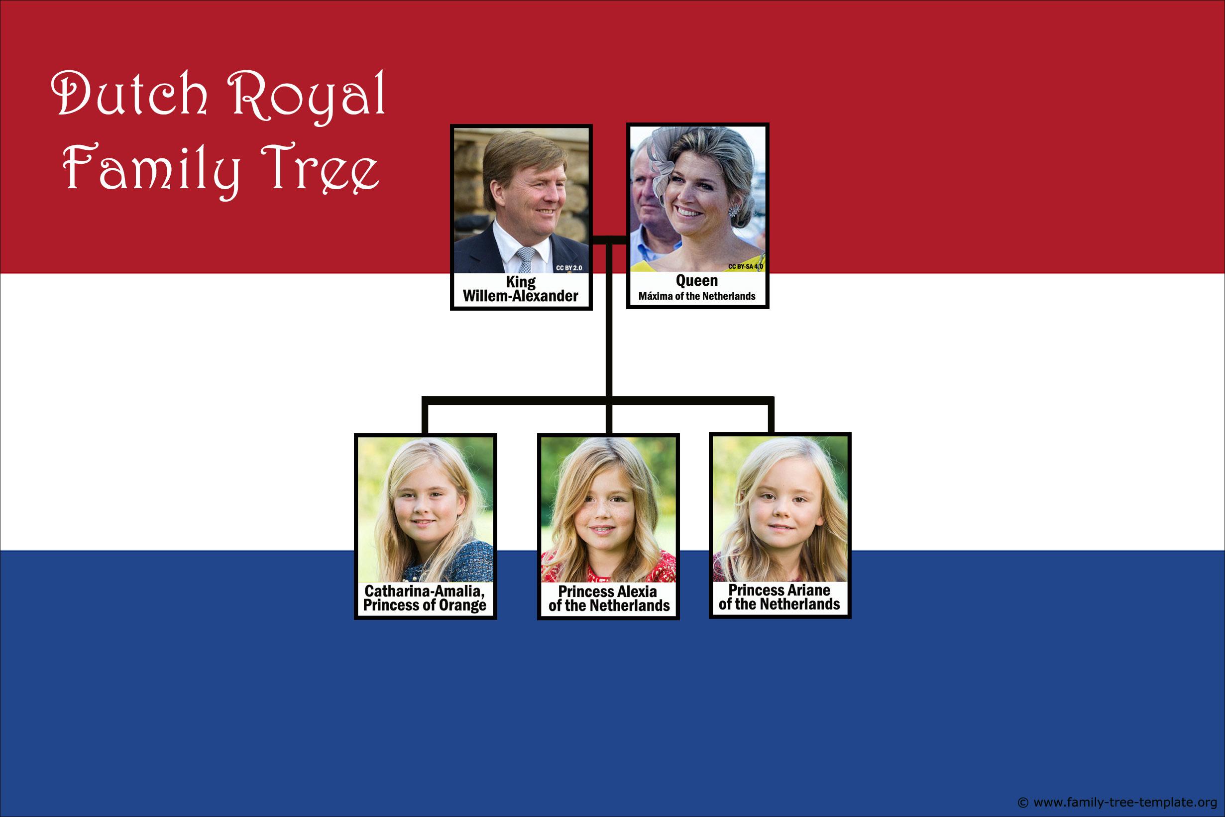 autumn family tree | Family Tree Template