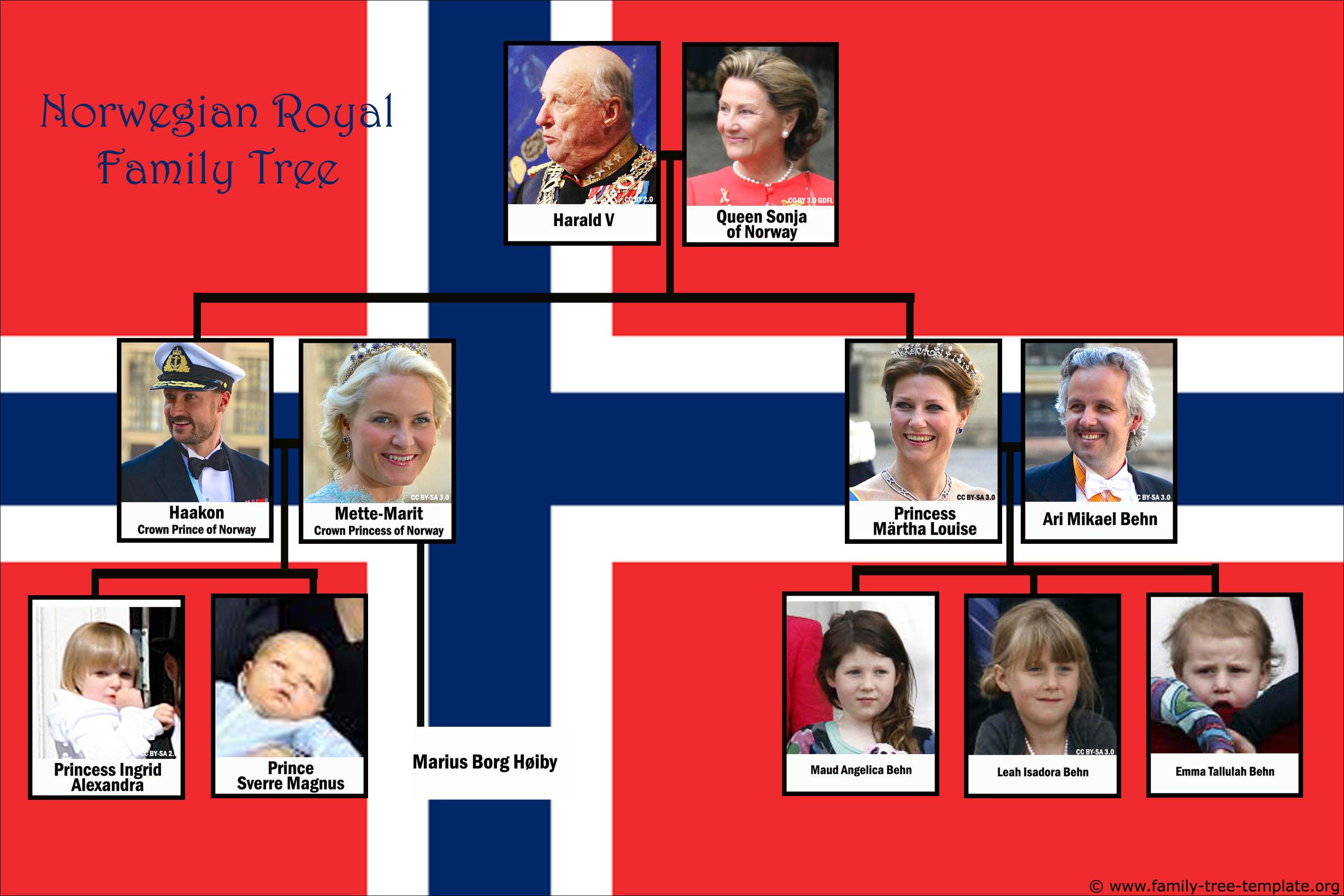 Norwegian royal genealogy tree of King Harald V.