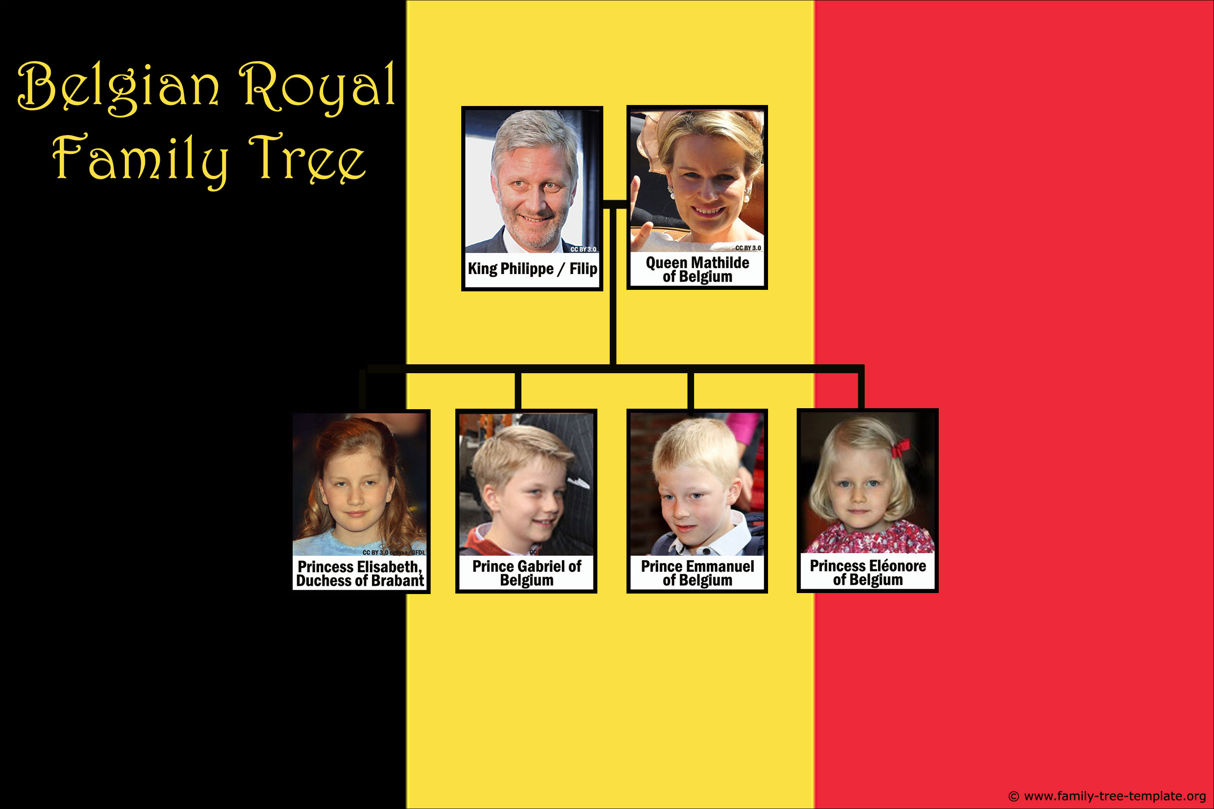 Royal genealogy tree of Belgium with King Philippe / Filip